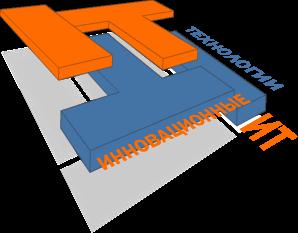 Инновационные ИТ Технологии логотип